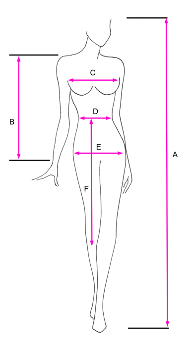 Custom Made to Measure Measurement Outline Diagram for Crossdresser.nl